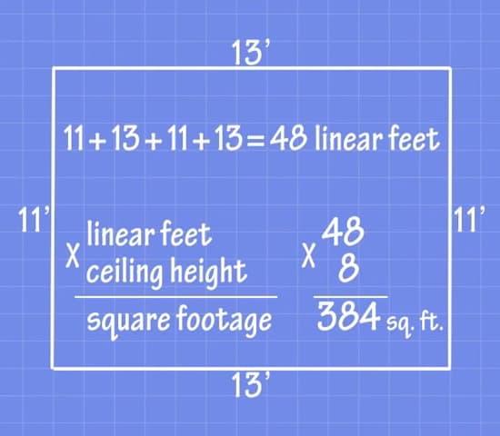 Measure for Wallpaper